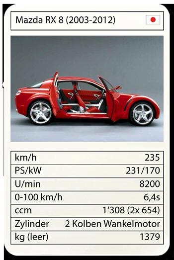 Mazda-RX-8-2003-2012