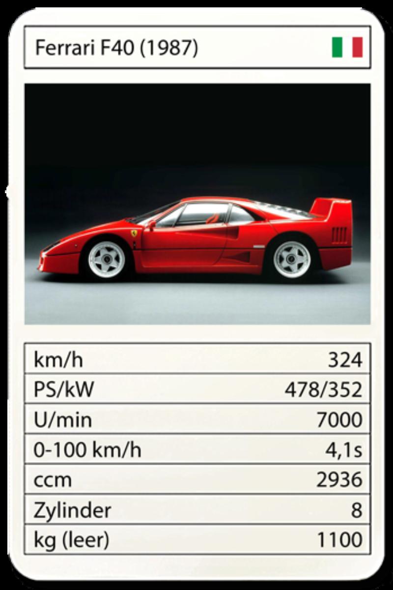 Ferrari-F40 (1987)